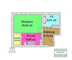 Продам однушку в ЖК Арго на Жмайлова 4 Г зжм Ростов-на-Дону новый дом